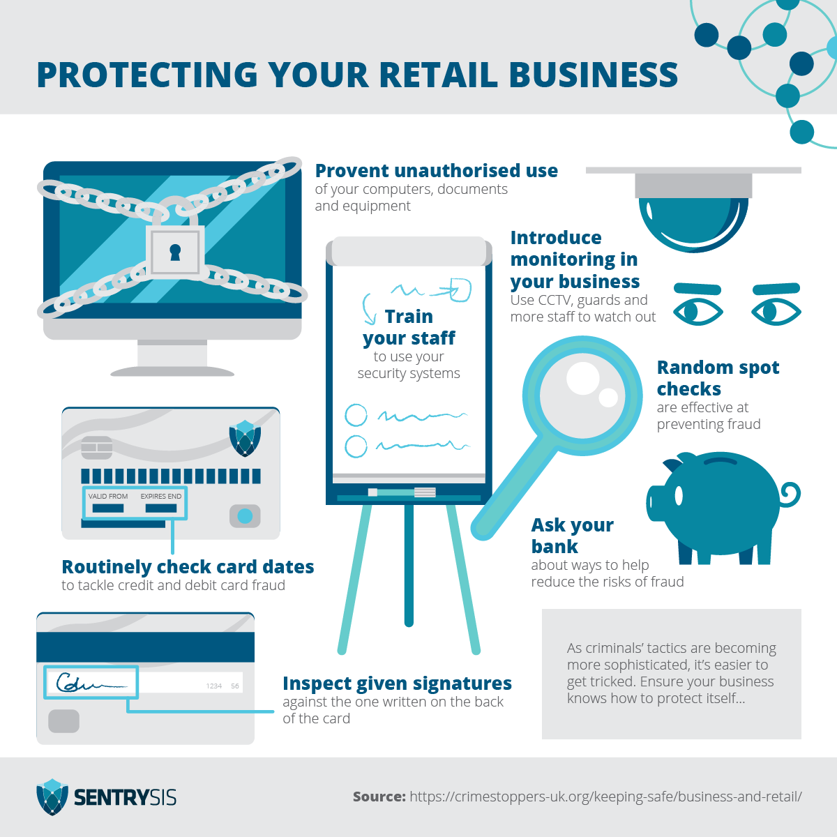 protecting your retail business